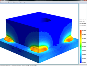SORPAS Simulation of a Square Nut Weld